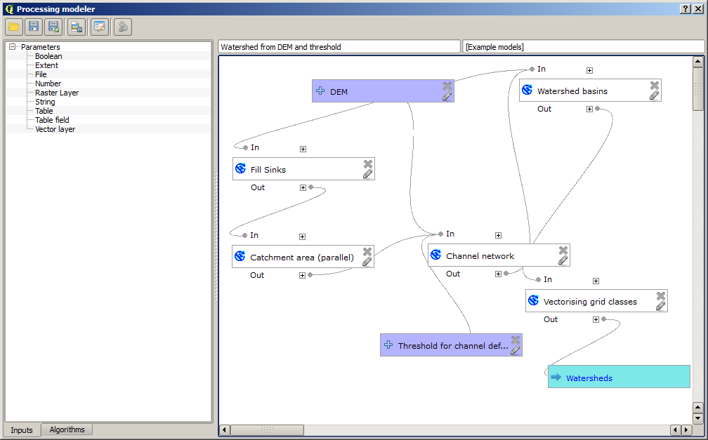 The graphical modeler. Several algorithms can be combined graphically using the modeler to define a workflow, creating a single process that involves several subprocesses. Rysunek 17.