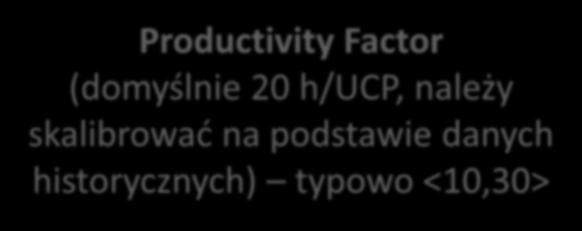 Use Case Points (UCP) Gustav Karner (1993) Effort = UCP x PF Productivity Factor