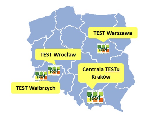 Advisory Group TEST Human Resources Działamy od 1991 r.