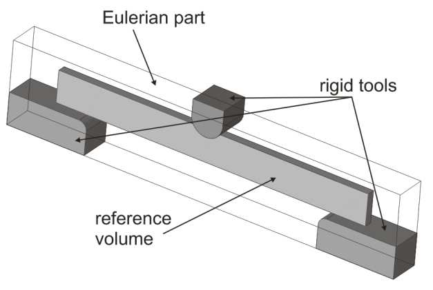 30 A. Skrzat rounds entirely the beam volume including its later deformations. In Figure 6 one can see two bottom supports and the upper punch being used to apply the load to the beam.
