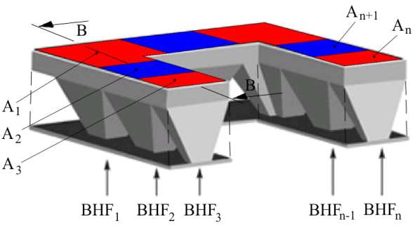 Advances in sheet metal forming technologies 63 Fig. 2.