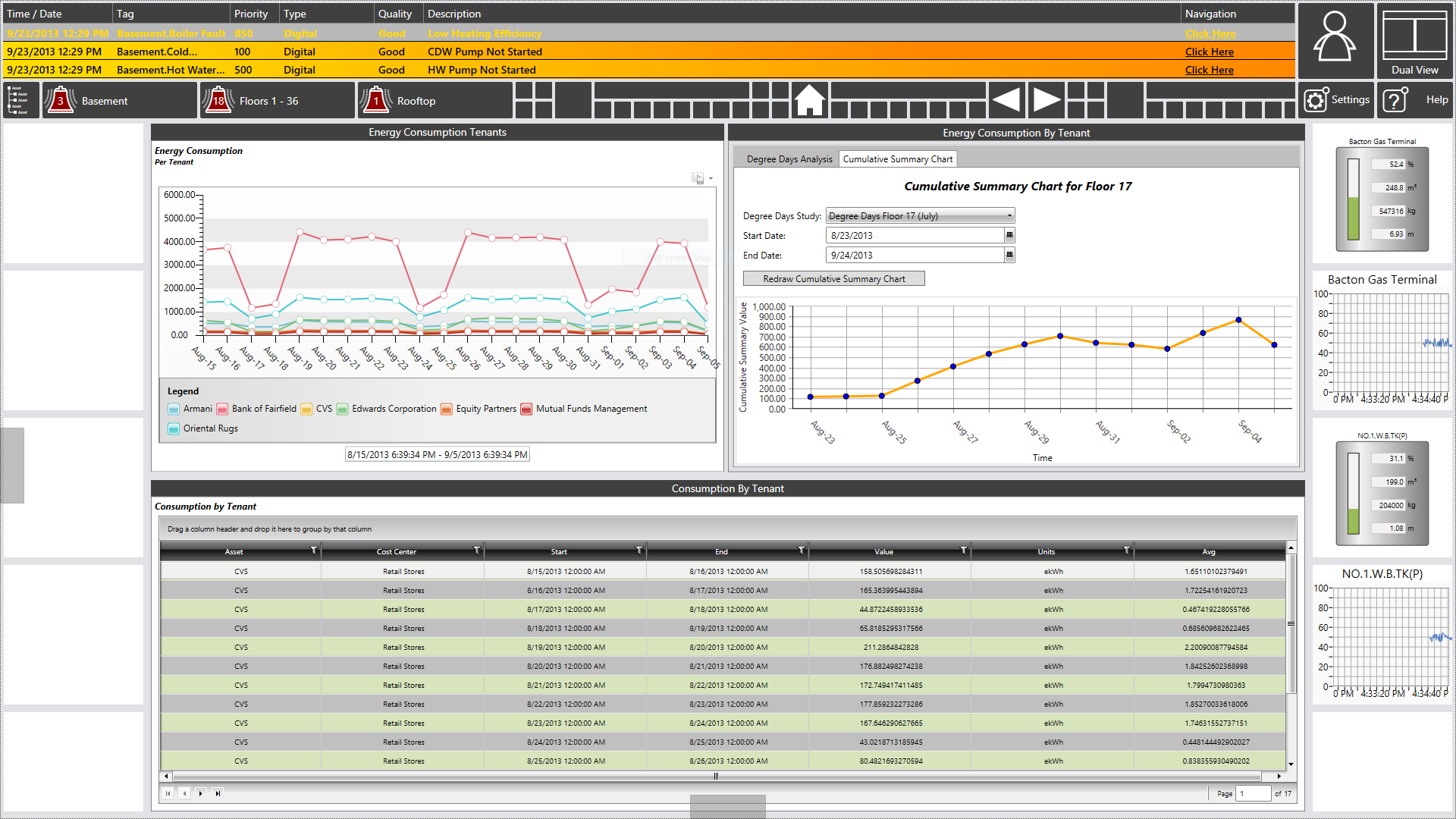 Example Dashboard 1 ICONICS