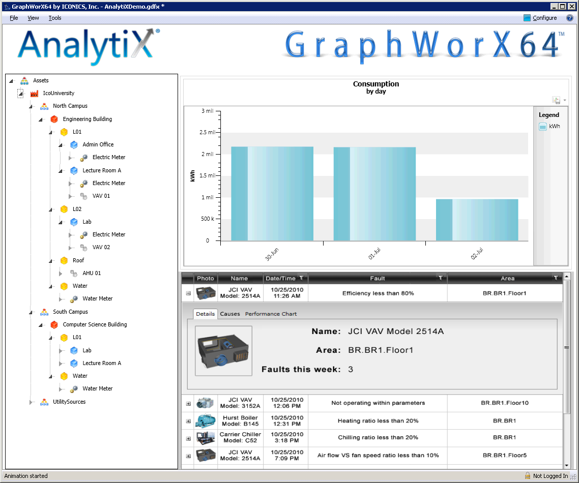 AssetWorX Navigator Energy AnalytiX Viewer FDDWorX Viewer Pełna