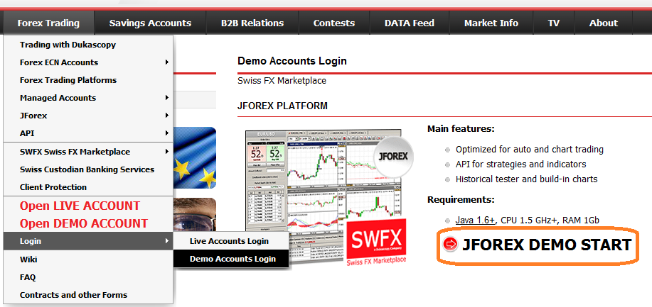 Dukascopy jforex tutorial