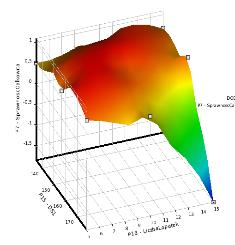 Nuclear Power and CFD 46 Objective: analysis and design of complex nuclear systems, both experimental and industrial, in which the object of interest are changes in matter caused by nuclear