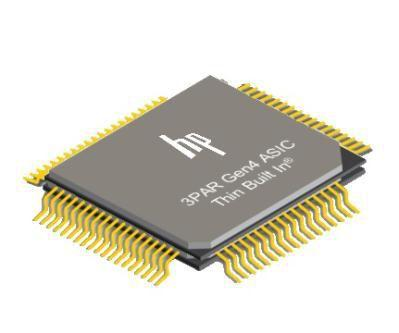 HP 3PAR ASIC The Heart of every 3PAR Built-in Zero Detection Fast RAID 10, 50 & 60 Rapid RAID Rebuild Integrated XOR Engine