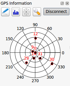 15.2.2 GPS signal strength Here you can see the signal strenght of the satellites you are receiving signals from. Rysunek 15.4: GPS tracking signal strength 15.2.3 GPS polar window If you want to know where in the sky all the connected satellites are, you have to switch to the polar screen.