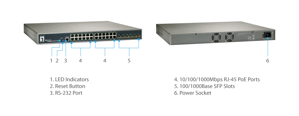 GEP-2672 Wersja: 1 Przełącznik zarządzany L2 20x GE PoE- Plus + 4x GE PoE-Plus Combo SFP + 2x GE SFP, 370W The LevelOne GEP-2672 is a Layer 2 Managed switch with 24 x 1000Base-T PoE-Plus ports