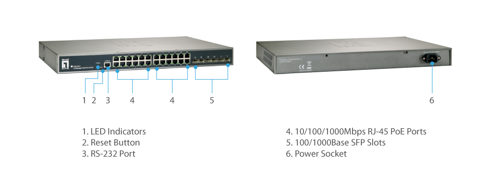 GEP-2671 Wersja: 1 Przełącznik zarządzany L2 20x GE PoE- Plus + 4x GE PoE-Plus Combo SFP + 2x GE SFP, 185W The LevelOne GEP-2671 is a Layer 2 Managed switch with 24 x 1000Base-T PoE-Plus ports