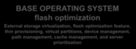 HUS VM NOWY WYBÓR OPROGRAMOWANIA BOS BASE OPERATING SYSTEM External storage virtualization, flash acceleration, thin provisioning, virtual partitions, device management, path management, cache