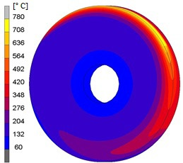 Science and Technology to the disc while the cooling part removes this energy by means of the NEAR CONTACT function. The complete rotation takes about 5 seconds (200 simulation steps).