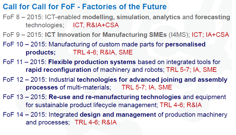 Factories of the Future 132