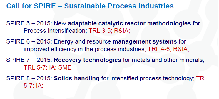 Sustainable Process Industries