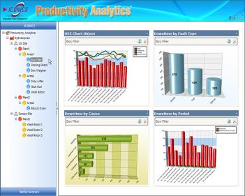 OEE / DOWNTIME OEE / Downtime Quality AnalytiX ReportWorX