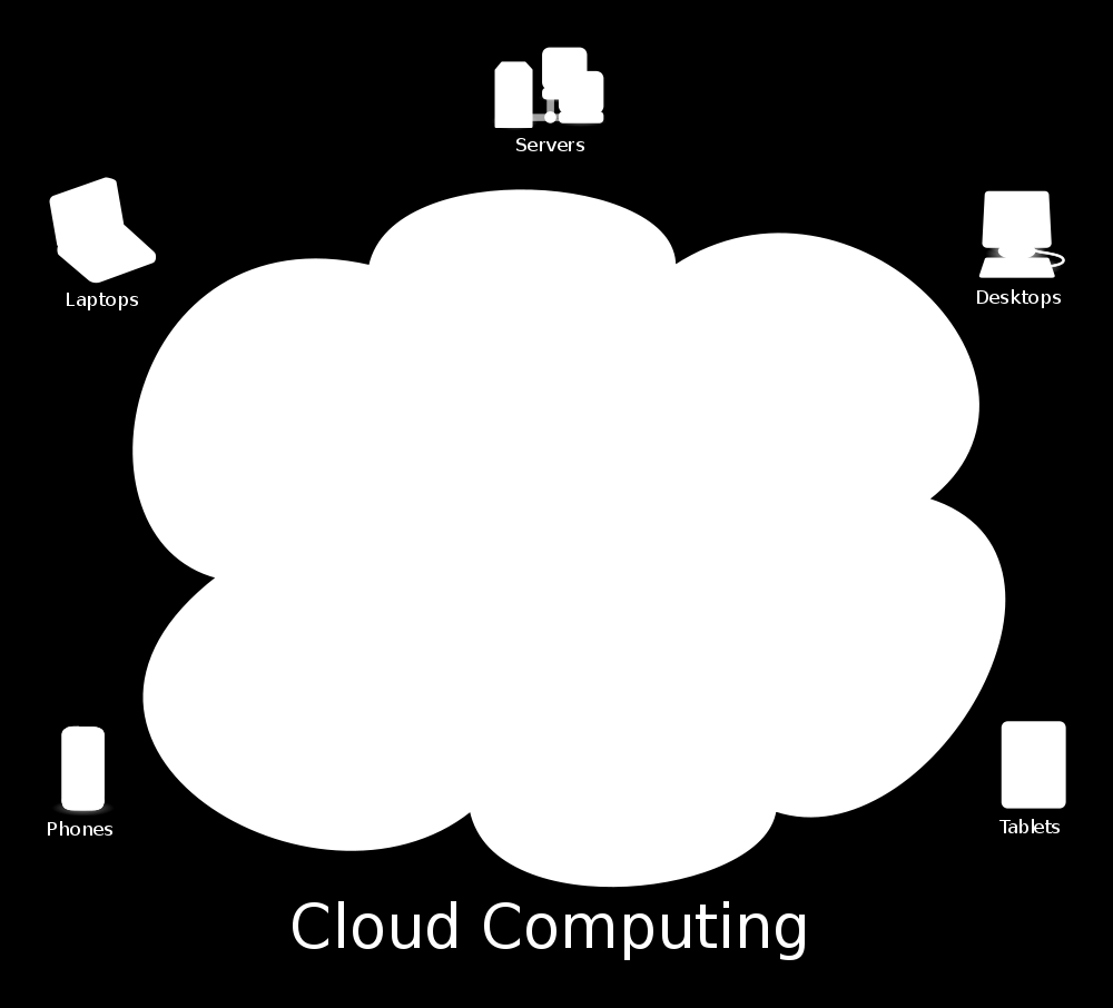 Cloud computing P.