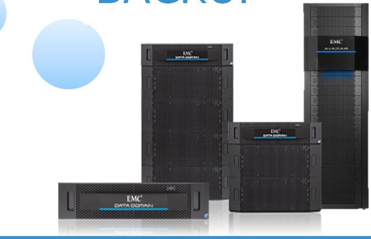 STORAGE LEADER MIDRANGE STORAGE Isilon VNX LEADER BACKUP Wysoki