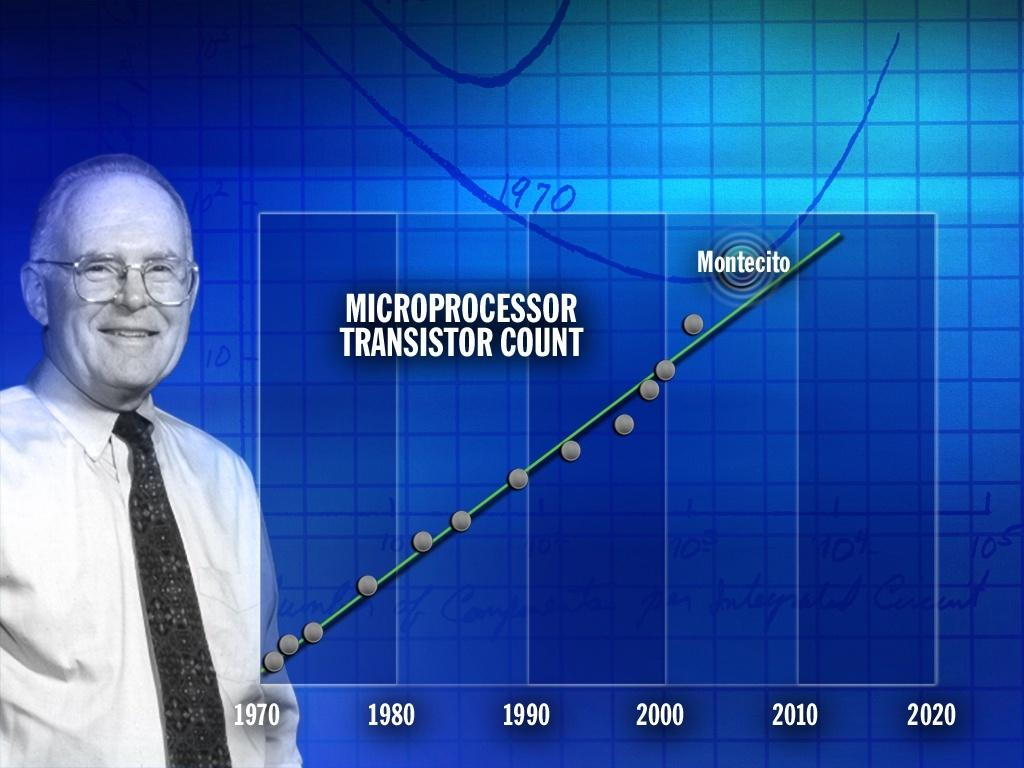 10 9 Eventually one billion transistors, or