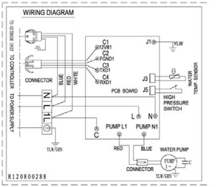 ENGLISH WIRING DIAGRAM INDOOR UNIT OUTDOOR UNIT INSTALLATION Check list Check list for placement of indoor/outdoor units The indoor unit must be