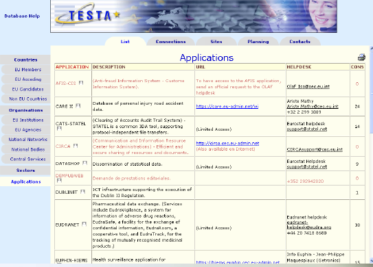 TESTA (Trans European Services for Telematics between Administration) Sieć TESTA główna platforma