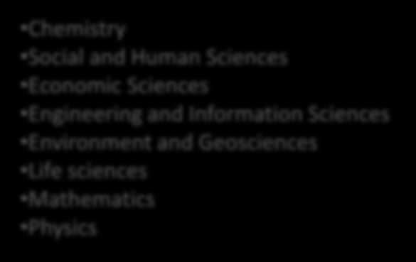 Chemistry Social and Human Sciences Economic Sciences Engineering and Information Sciences