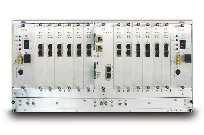 Optical Line Terminals 22 G-EPON; 48Gbps SF Layer 2/3 features Dual Modular PWR 4 G-PON + 8 Combo GbE Layer 2/3 features Dual Modular PWR 1U Rack Full Redundancy System 48 GbE + 4 x 10GbE (24 GbE) 16