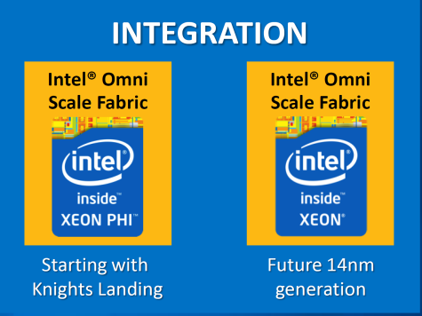 Intel s Assets for HPC Processors