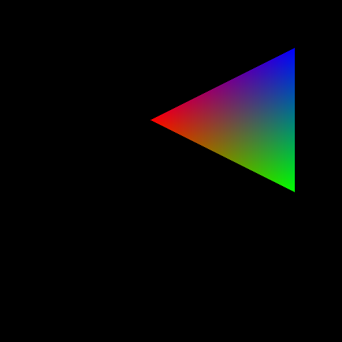 gl.bindbuffer(gl.array_buffer, trianglecolorbuffer); var colors = [ 1.0, 0.0, 0.0, 1.0, 0.0, 1.0, 0.0, 1.0, 0.0, 0.0, 1.0, 1.0 ]; gl.bufferdata(gl.array_buffer, new Float32Array(colors), gl.