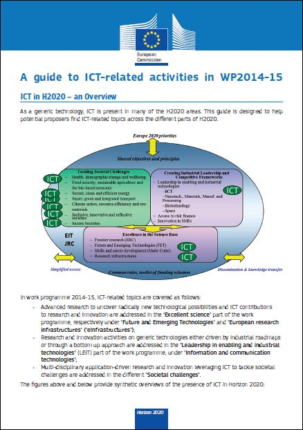 Guide to in H2020 http://ec.europa.