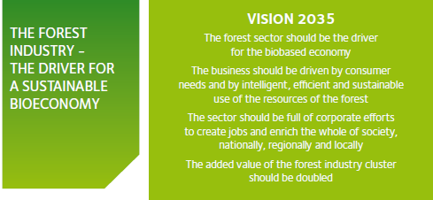 Swedish Forest Industries Federation Sustainability Report