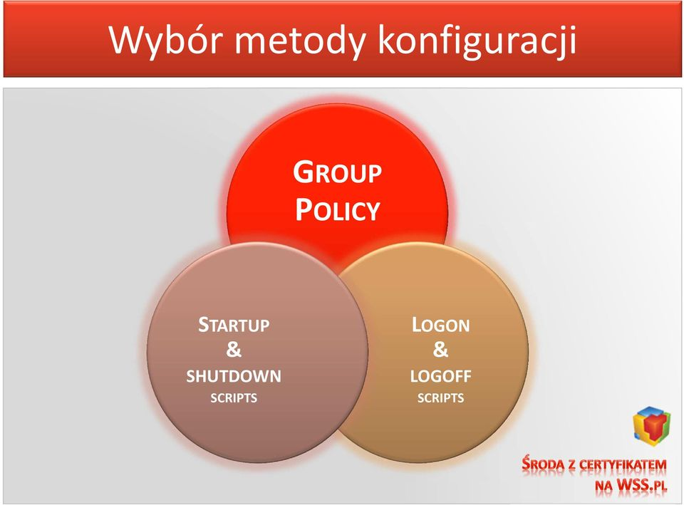 POLICY STARTUP &