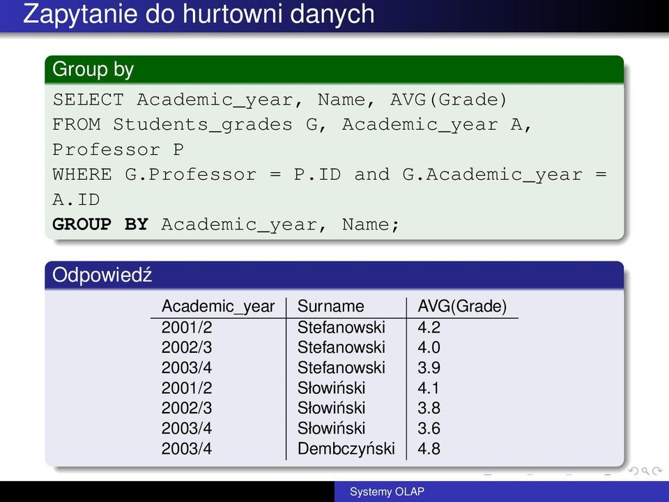 ID GROUP BY Academic_year, Name; Odpowiedź Academic_year Surname AVG(Grade) 2001/2 Stefanowski 4.