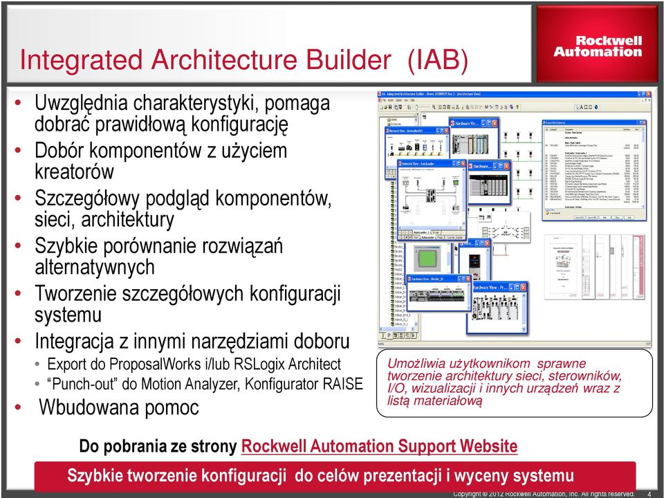 i/lub RSLogix Architect Punch-out do Motion Analyzer, Konfigurator RAISE Wbudowana pomoc Umożliwia użytkownikom sprawne tworzenie architektury sieci, sterowników, I/O,