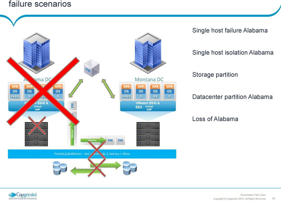isolation Alabama Storage partition