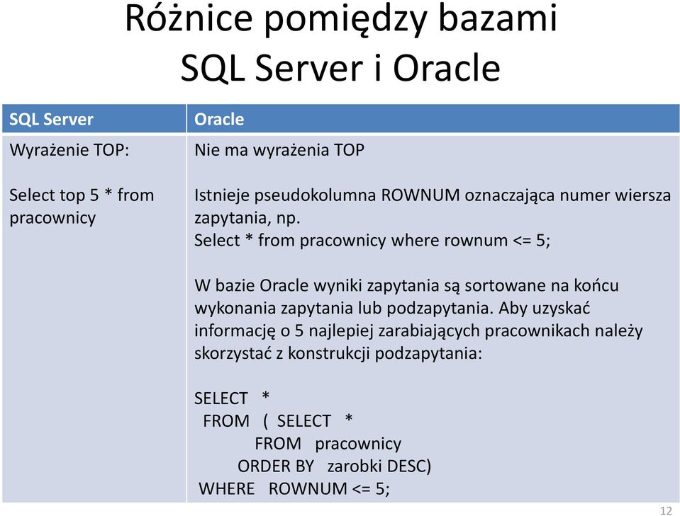Select * from pracownicy where rownum <= 5; W bazie Oracle wyniki zapytania są sortowane na końcu wykonania zapytania lub