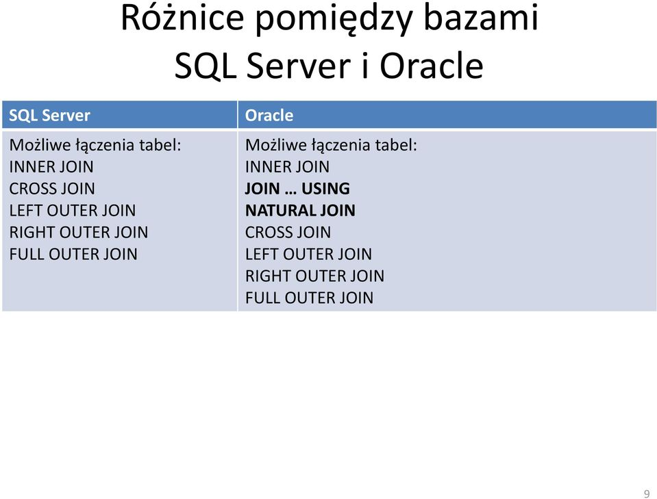 JOIN FULL OUTER JOIN Oracle Możliwe łączenia tabel: INNER JOIN JOIN
