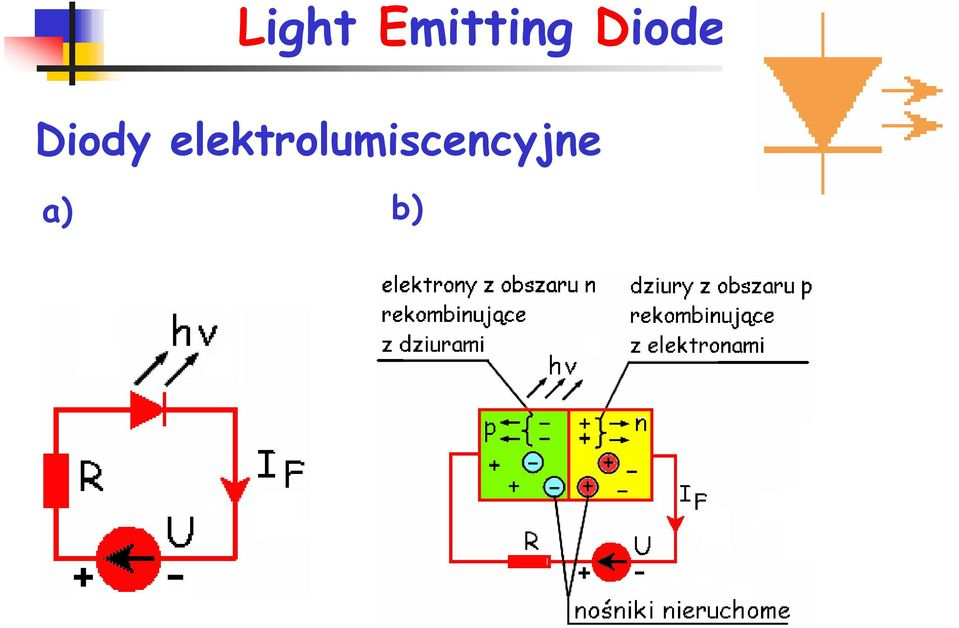 Diode Diody