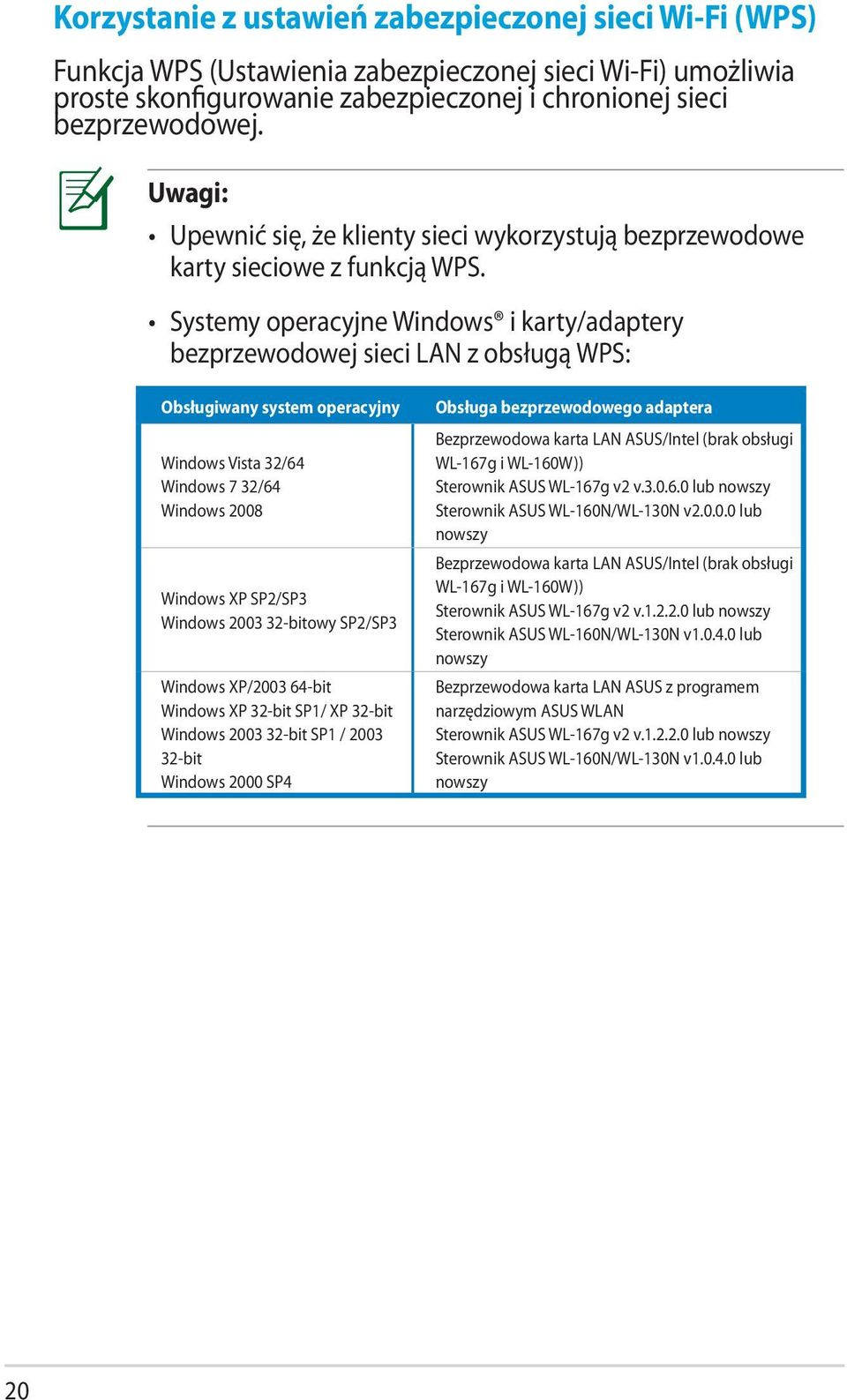 Systemy operacyjne Windows i karty/adaptery bezprzewodowej sieci LAN z obsługą WPS: Obsługiwany system operacyjny Windows Vista 32/64 Windows 7 32/64 Windows 2008 Windows XP SP2/SP3 Windows 2003