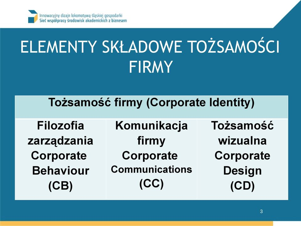 Behaviour (CB) Komunikacja firmy Corporate