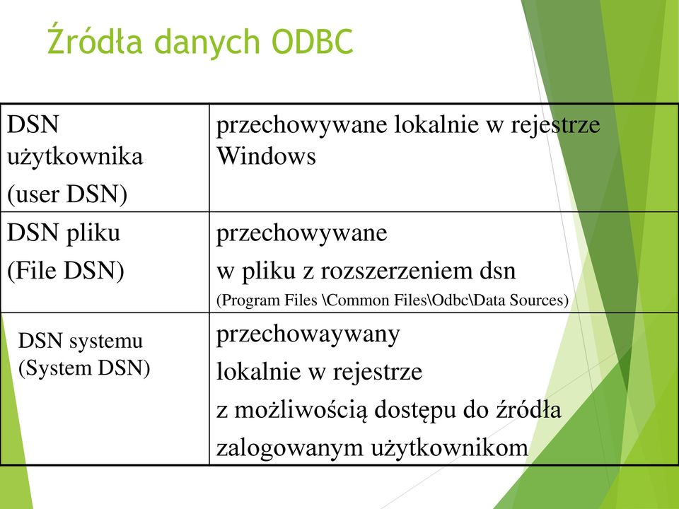 rozszerzeniem dsn (Program Files \Common Files\Odbc\Data Sources)