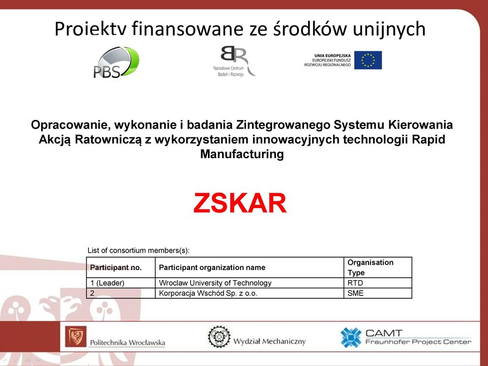 Manufacturing ZSKAR List of consortium members(s): Participant no.