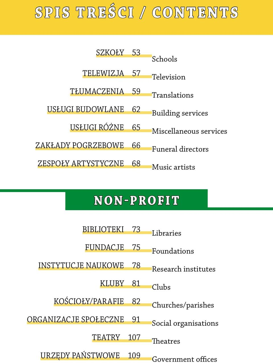 Non-Profi t Biblioteki 73 Libraries Fundacje 75 Foundations Instytucje naukowe 78 Research institutes Kluby 81 Clubs