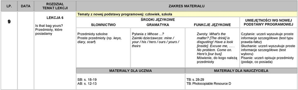 keys, diary, scarf) Pytania z Whose...? Zaimki dzierżawcze: mine / your / his / hers / ours / yours / theirs Zwroty: What's the matter?