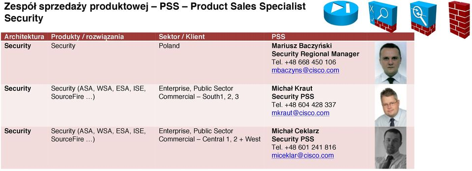 com Security Security (ASA, WSA, ESA, ISE, SourceFire ), Public Sector Commercial South1, 2, 3 Michał Kraut Security PSS Tel.
