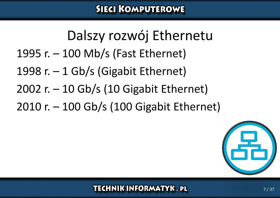 1 Gb/s (Gigabit Ethernet) 2002 r.