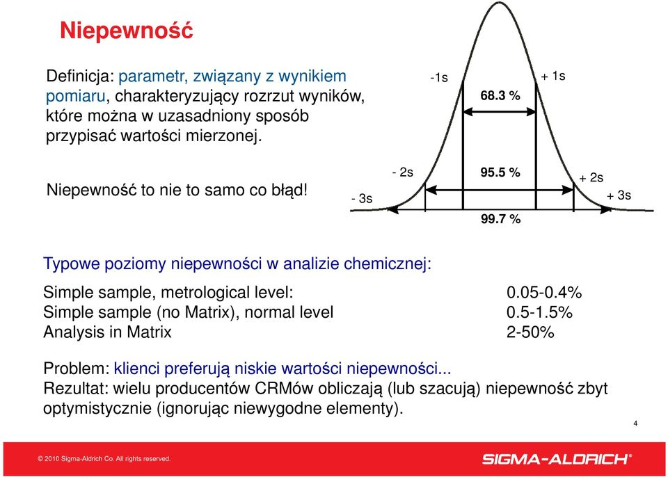 7 % Typowe poziomy niepewności w analizie chemicznej: Simple sample, metrological level: 0.05-0.4% Simple sample (no Matrix), normal level 0.5-1.