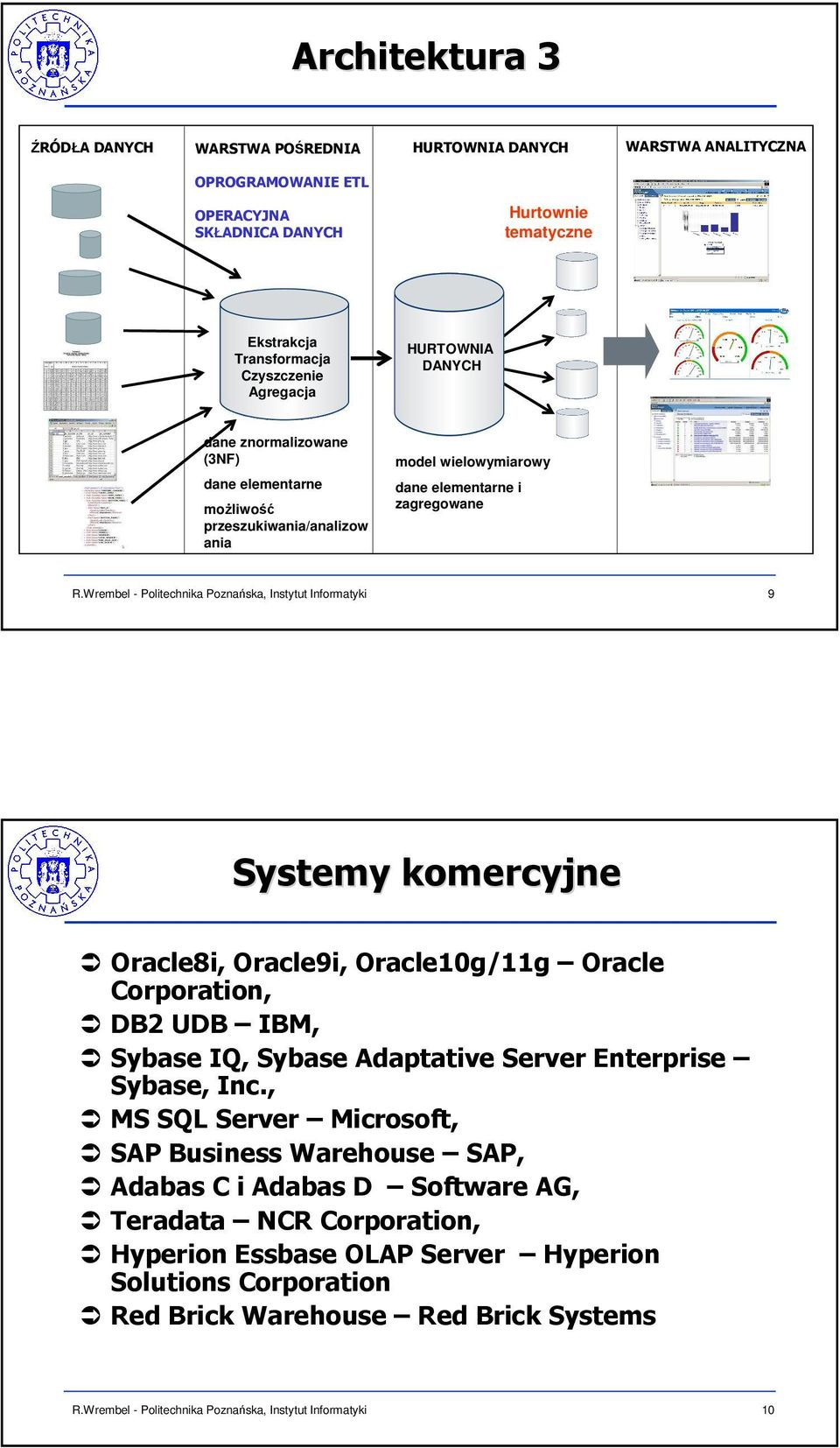 Systemy komercyjne Oracle8i, Oracle9i, Oracle10g/11g Oracle Corporation, DB2 UDB IBM, Sybase IQ, Sybase Adaptative Server Enterprise Sybase, Inc.