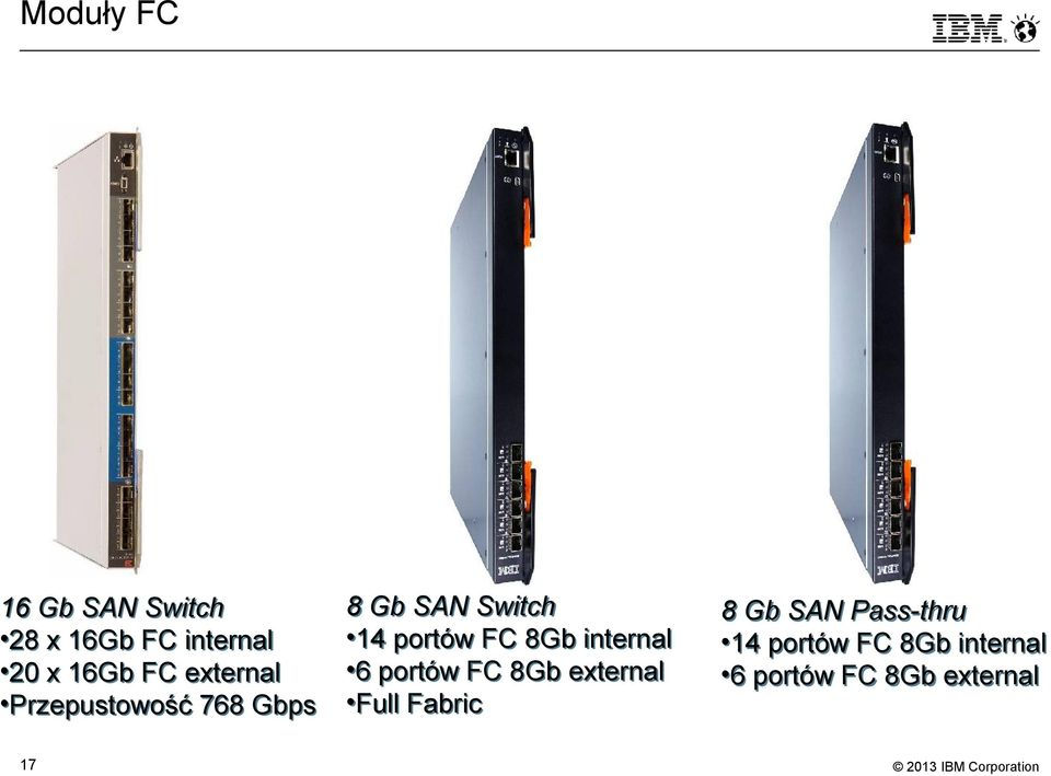 FC 8Gb internal 6 portów FC 8Gb external Full Fabric 8 Gb SAN