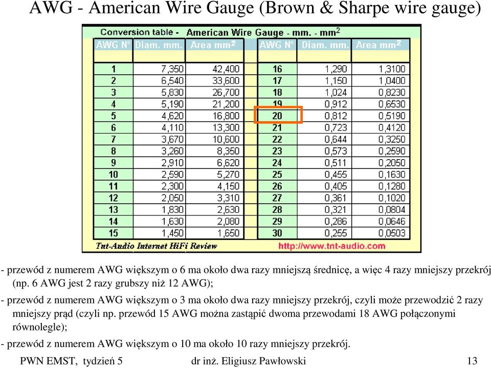 Old fashioned awg wire gauge to mm gallery electrical circuit 4 awg wire specs 4 awg wire diameter with insulation wiring diagrams keyboard keysfo Images