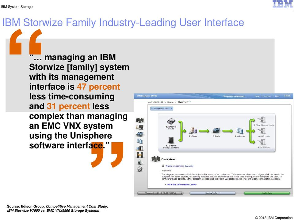 complex than managing an EMC VNX system using the Unisphere software interface.