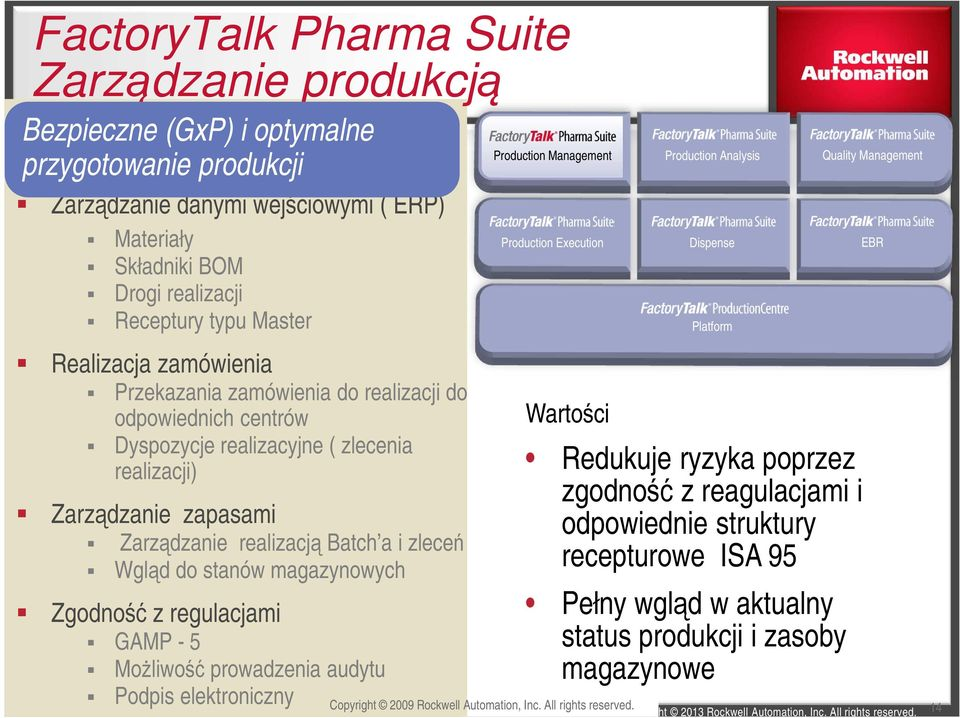 Wgląd do stanów magazynowych Zgodność z regulacjami GAMP - 5 Możliwość prowadzenia audytu Podpis elektroniczny Production Management Production Analysis Quality Management Production Execution